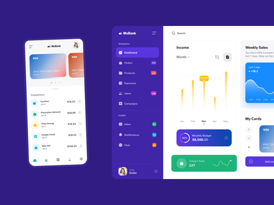 MoBank 3 dashboard template dashboard design dashboad dashboard app dashboard ui dashboard brand interaction web design ux design web ux ui design inspiration ui design