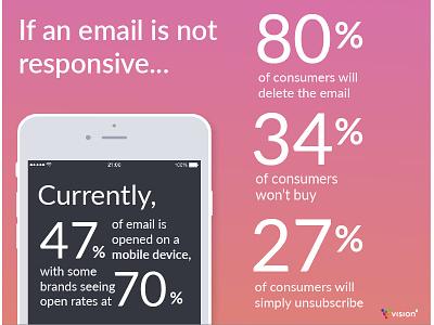 Responsive Email Graphic lato gradient flat responsive