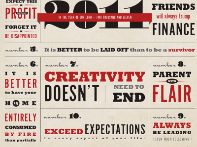 Things I've Learned in 2011 nos. 6-10 typography 2011 top ten