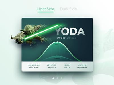 Yoda UI Card star wars light green chooser graph character type card user ui yoda