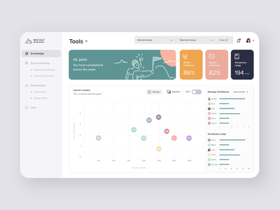 E-learning Platform - Dashboard Concept learning platform chart animation illustration dashboard ui online learning learning dashboard layout product ux uxui visual concept design ui