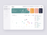 E-learning Platform - Dashboard Concept learning platform chart animation illustration dashboard ui online learning learning dashboard layout product ux uxui visual concept design ui
