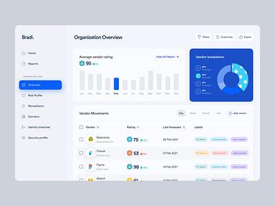 Vendor Management Dashboard Concept tool table dashboard management vendor product uxui layout visual concept design ui