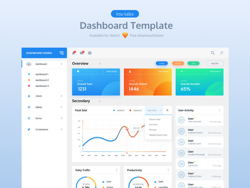 Dashboard Free Template By InuLabs By Minh Nguyen Dribbble - Daily dashboard template