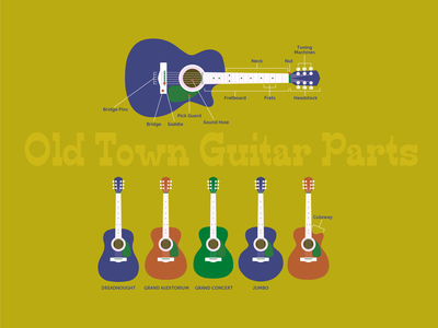 Old Town Guitar Parts Illustration