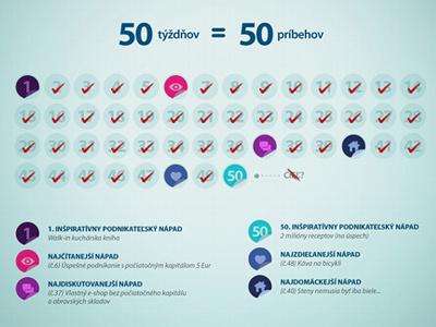 Infographic - inspiring business ideas infographic graphs info calendar icons story business ideas inspire anniversary