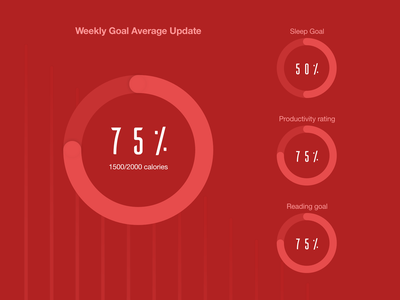 Daily UI 51 -  Fitness Tracker statistics email health tracker fitness