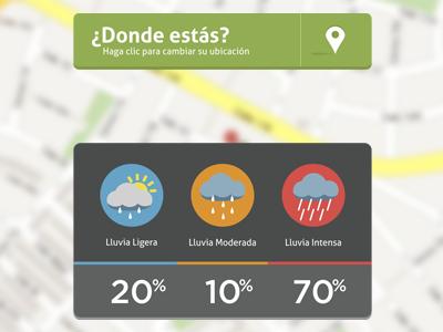 Arroyo app