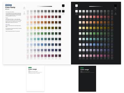 Color Ramp Test documentation ui design ux design design ui ux product design color system color study color design systems design system