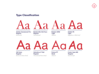 Type study for how to pair typefaces