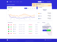 Tradient - Cryptocurrency Exchange Dashboard