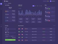 Elaenia - Cryptocurrency Admin Dashboard