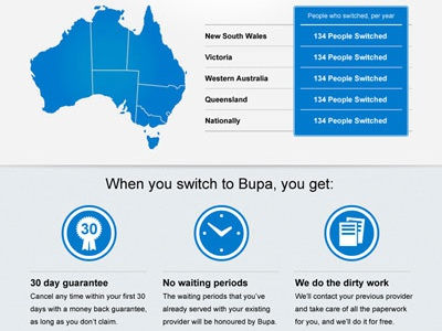 Insurance for all! web ui iconography map australia