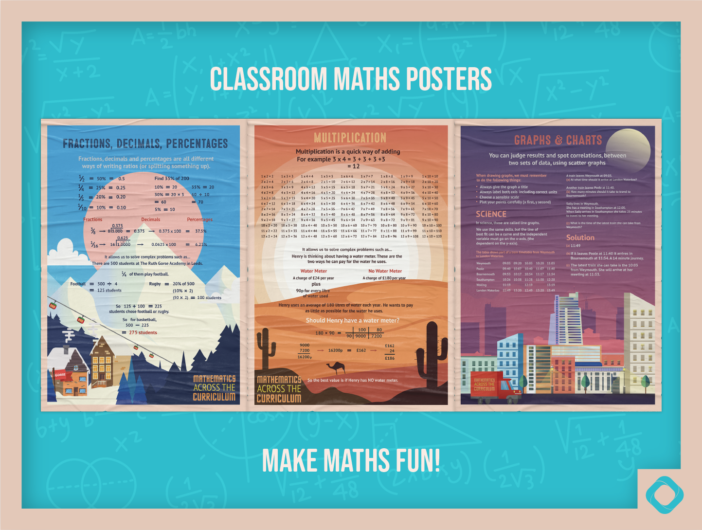 Maths poster large