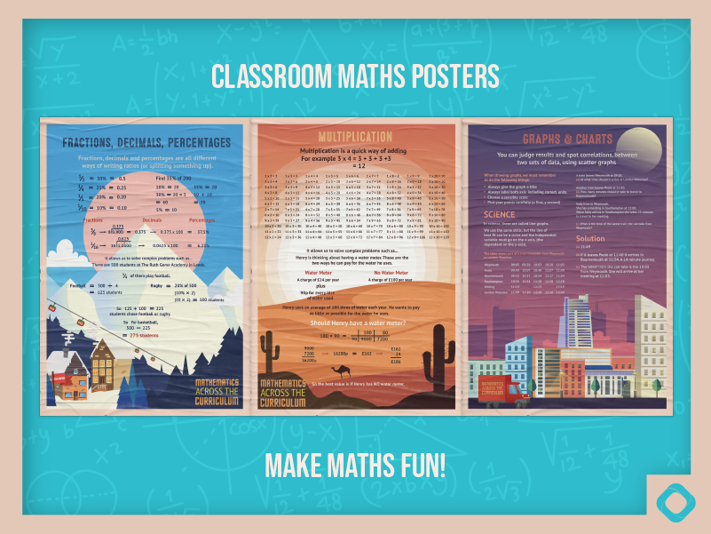 Maths poster small