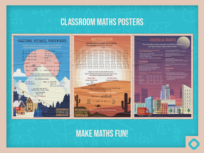Mathematics Across the Curriculum Posters math skyline delivery truck city ski alpine desert mathematics maths illustration design academy school