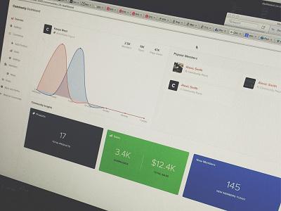 cookin' dashboard gradient ui ux graph data view