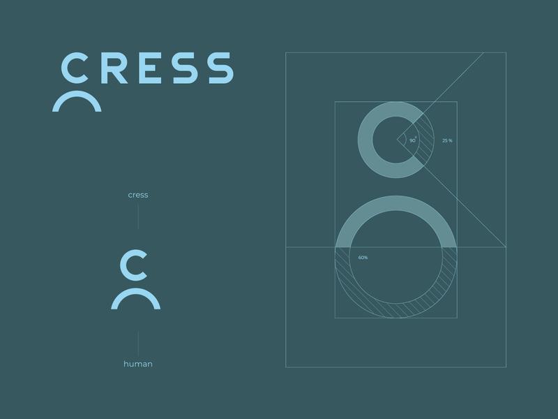 CRESS humans logo human logodesign typography logomark branding logos logotype logo design logo agency lgoo