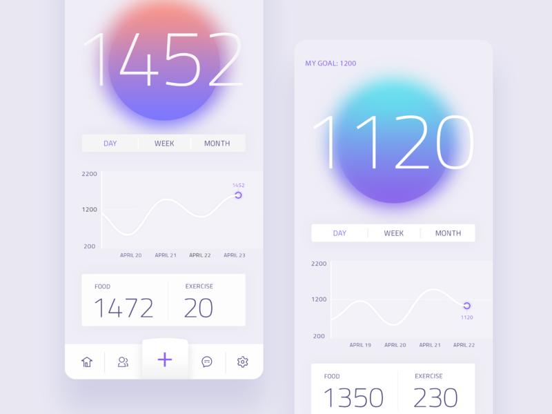 Calorie Counter App application mobile app mobile ui mobile vector ux app interactive design sketch digital design ui