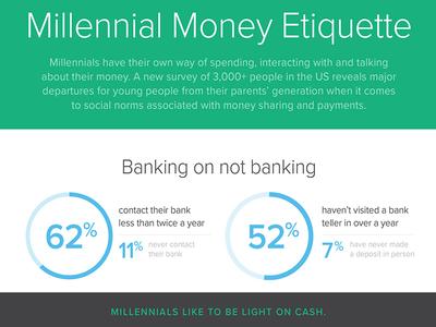 Millennial Money Etiquette infographic
