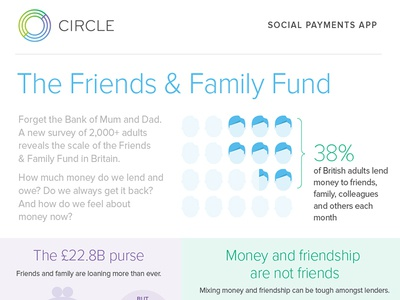 The Friends and Family Fund