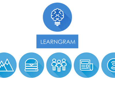 Learngram