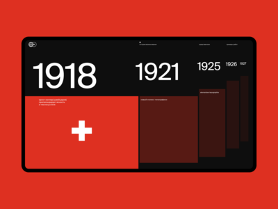 Swiss style | Educational project
