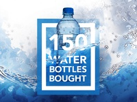 Water Bottles Infographic