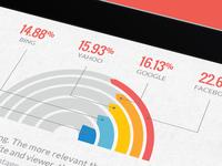 Yotpo Infographics