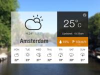 Temperature amsterdam2