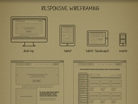 Responsive wireframing