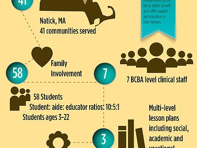 Crossroads Infographic infographic