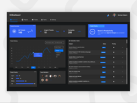 Task Management Dashboard - Dark Mode