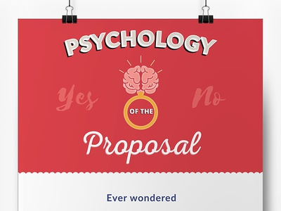 Psychology of the Proposal design infographic proposal psychology