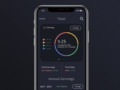 Company Stats interface graphic piechart colors chart statistics ui apple iphonex stats