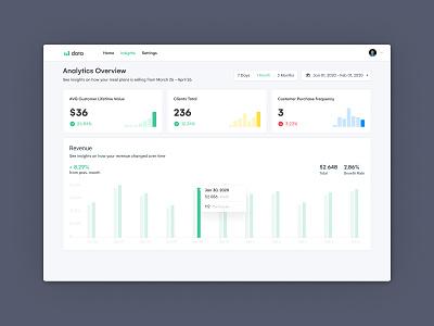 Data ux dashboard design interface ui web