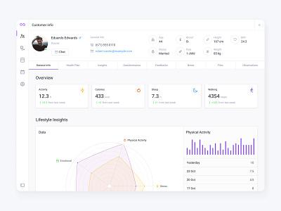 Selfcare ux dashboard design interface web ui