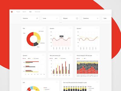 Red Box analytics data analytics metrics dashboard design ui interface web