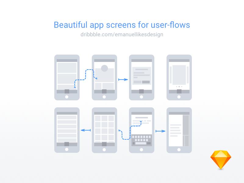 User flow assets ( Free .sketch file ) journey applications app wireframes user-flow