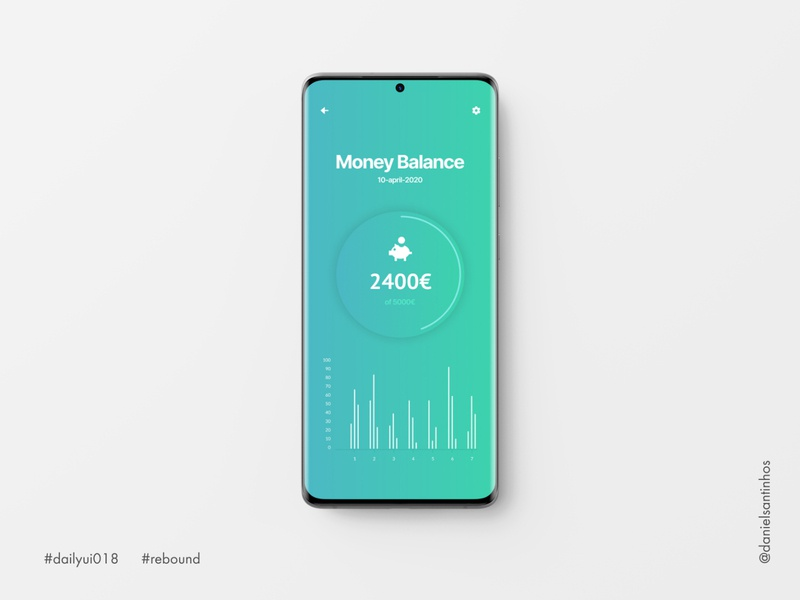 Daily UI #018 - Analytics Chart (Rebound)