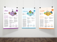 Personas Posters