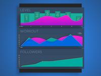 Daily UI #018 Analytic Chart