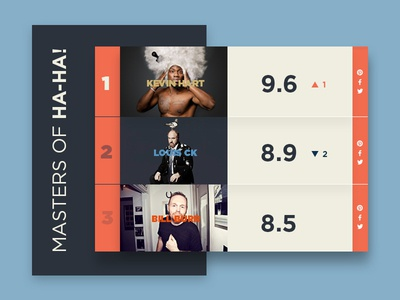 Daily UI #019 Leaderboard stand stand up ui design data dailyui daily leaderboard board leader 19