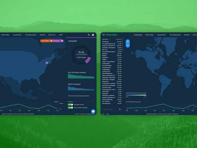 Virtual Valley - Product Design maps dataviz data visualization 2017 blue green style guide graphs charts dashboard ui webapp ux dailyui software product design product dashboard