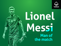 Man Of The Match Post