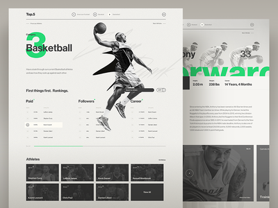 Top 5 Art Direction - Basketball web ux ui typography sport sponsorship rankings basketball desktop sepia app