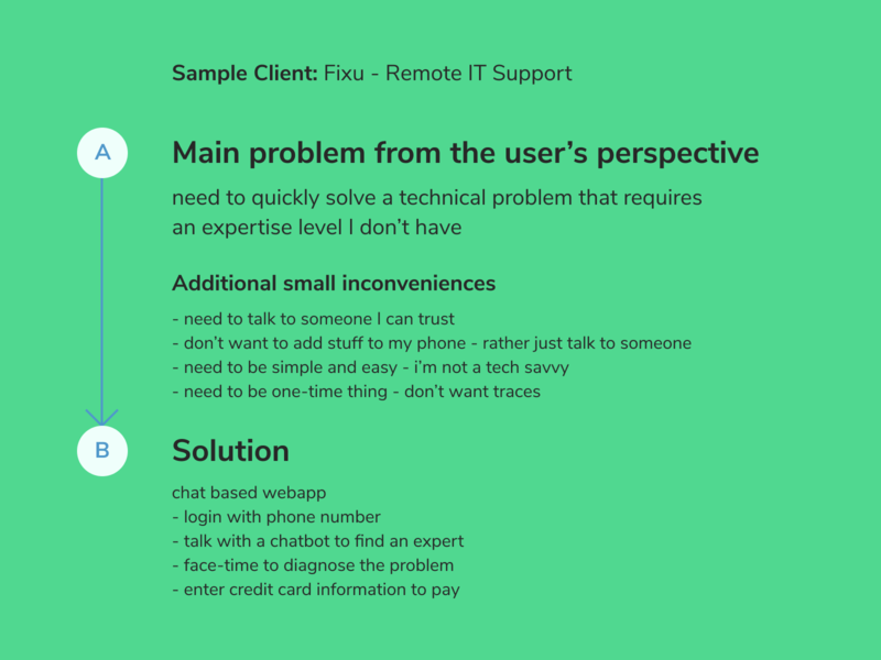 From A to B - Redefining experience through empathy ui  ux brainstorming problem solving ux