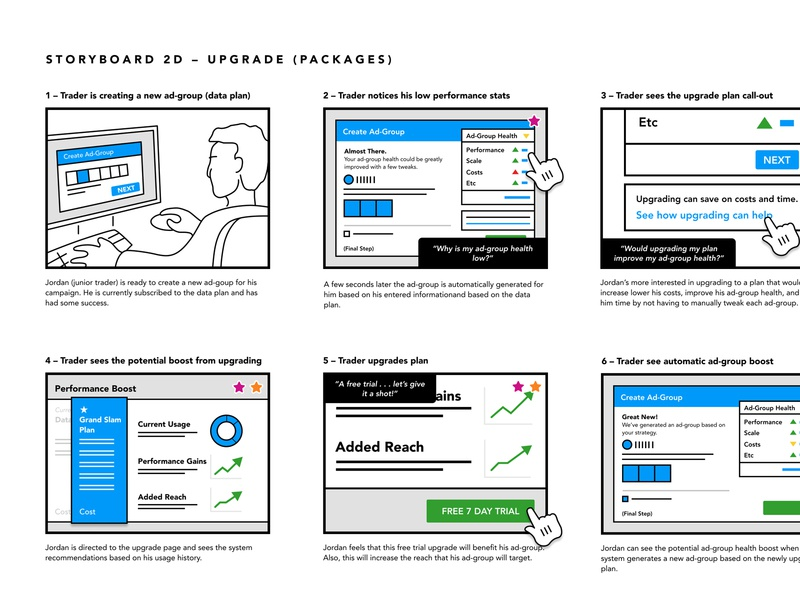 Upgrade Packages Storyboard fees adtech ux vision wireframes software packages upgrade b2b illustration storyboarding storyboards