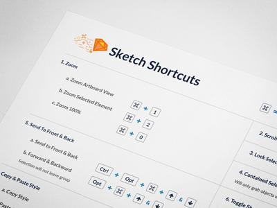 Sketch Shortcuts (pdf)