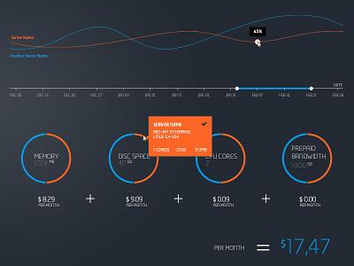 Dashboard stats layout app webapp interface design metric stats ux ui